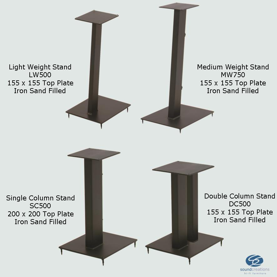 Hi Fi Racks And Speaker Stands 171 Ironcraft